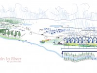 Project Albemarle Mountain to River BEST PRACTICE