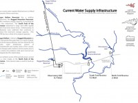Water Supply Infrastructure Current